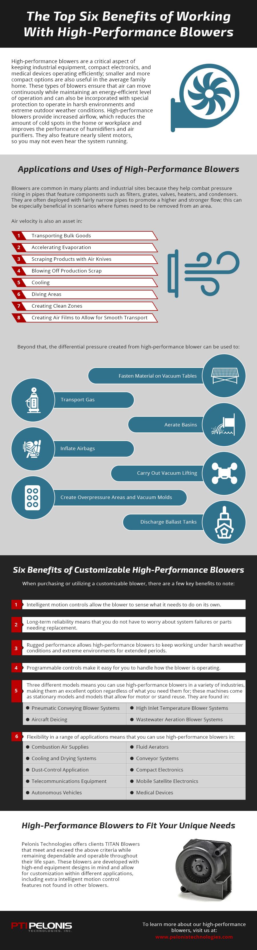 Six Benefits of High Performance Blowers