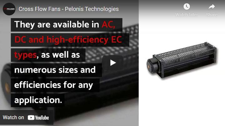 Fans - Pelonis Technologies Inc.